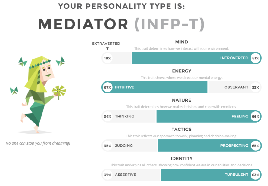 Personality Type.png
